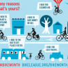 May 2020 is National Bike Month!
