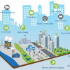 2021 Smart Cities Mobility Plan