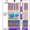 """Reclaimed water on """"TAP"""" for the City of Tampa"""