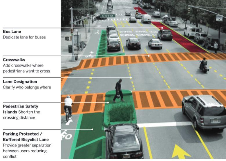 NYC Vision Zero After-click the left arrow to see before