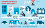 May is bike month promotional graphic