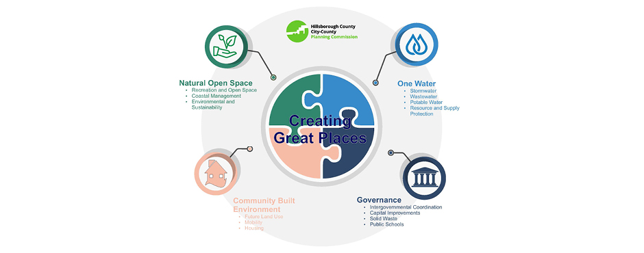 Creating Great Places - Hillsborough County